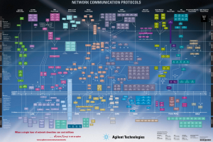 infographics network technology