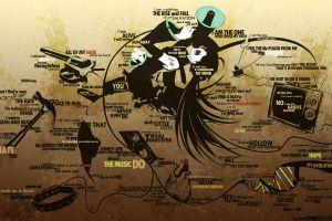 long hair typography anime korn text digital art musical instrument anime girls lyrics hatsune miku artwork