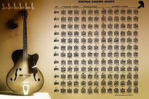 musical notes guitar music musical instrument musical instrument