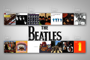 simple background collage music the beatles numbers