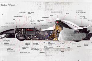 diagrams formula 1 sauber race cars motorsports car